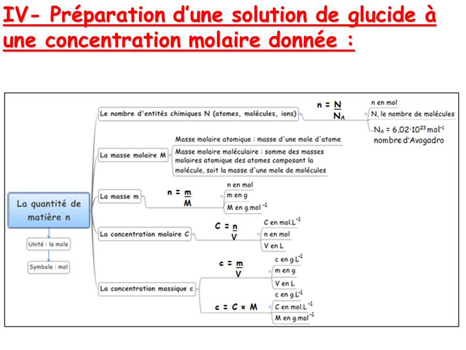 IV- Préparation d'une solution de glucide à une concentration molaire donnée :