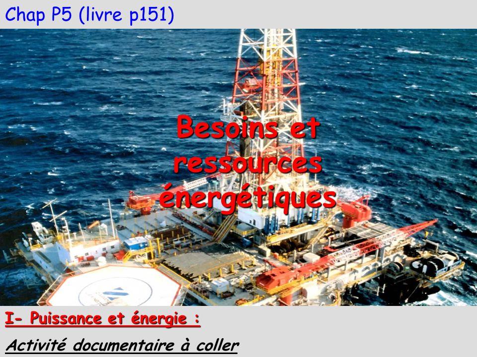 Besoins et ressources énergétiques