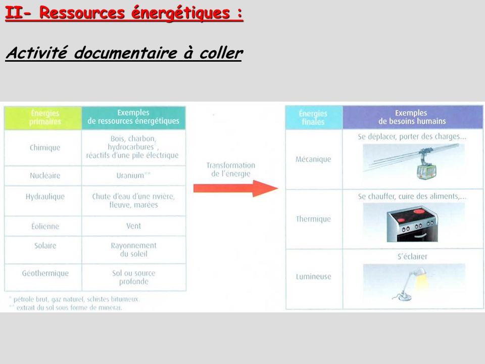 II- Ressources énergétiques :