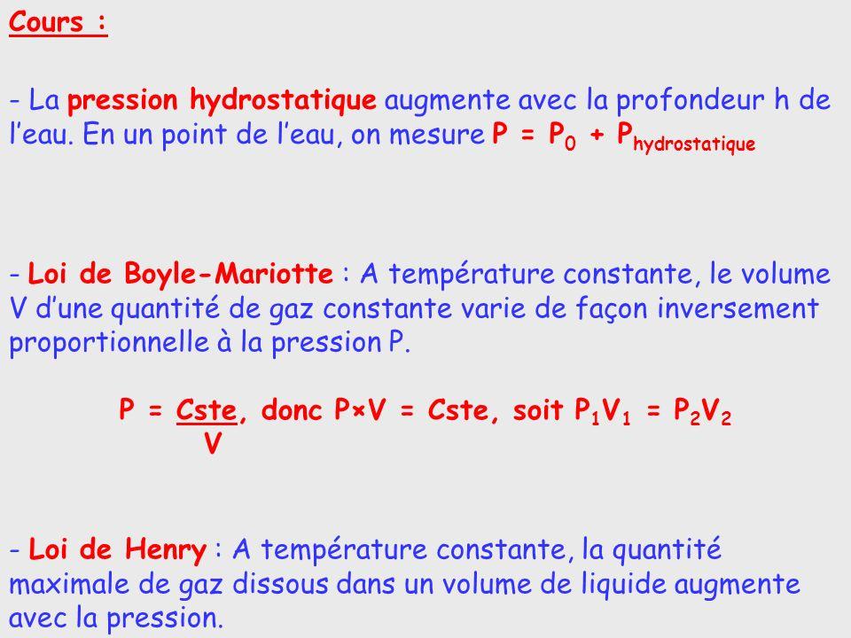 P = Cste, donc P×V = Cste, soit P1V1 = P2V2