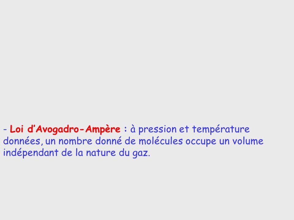 - Loi d'Avogadro-Ampère : à pression et température données, un nombre donné de molécules occupe un volume indépendant de la nature du gaz.