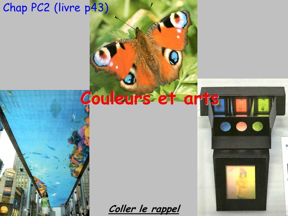 Chap PC2 (livre p43) Couleurs et arts Coller le rappel 1