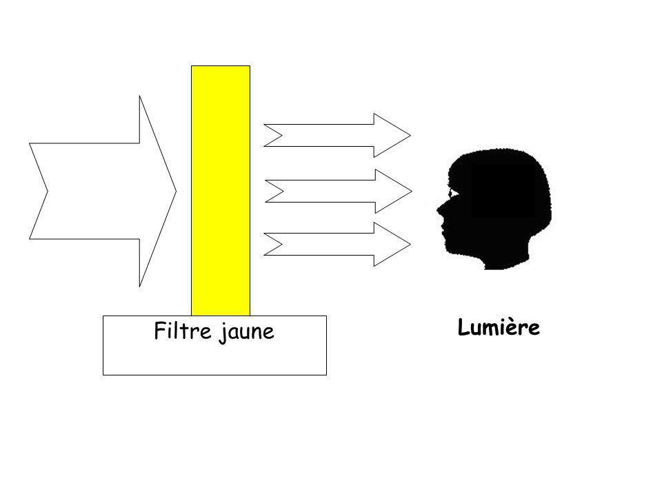 Lumière Filtre jaune 14