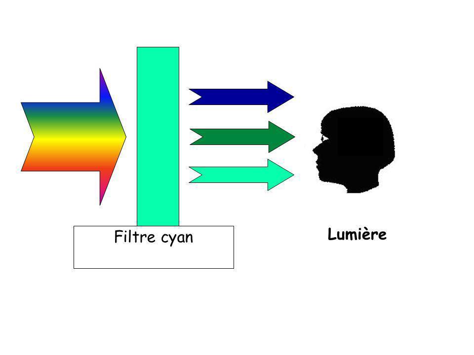 Lumière Filtre cyan 17