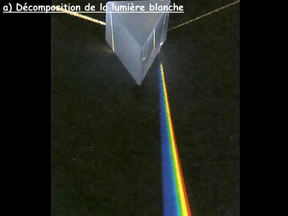 a) Décomposition de la lumière blanche