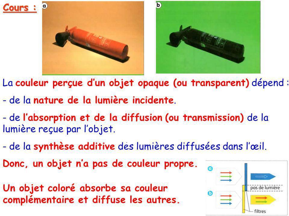 La couleur perçue d'un objet opaque (ou transparent) dépend :