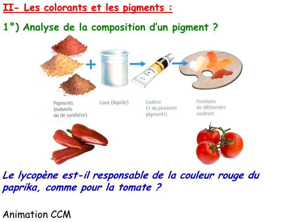 II- Les colorants et les pigments :