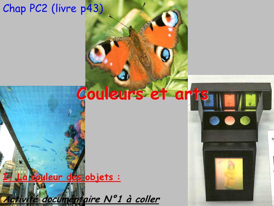 Couleurs et arts Chap PC2 (livre p43) I- La couleur des objets :