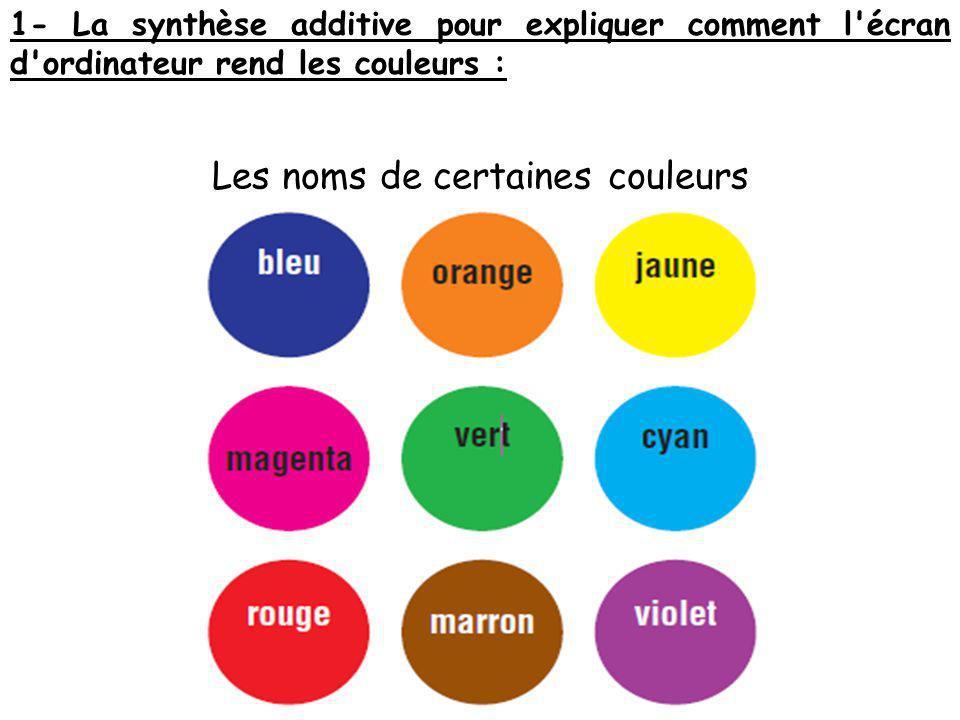 Les noms de certaines couleurs