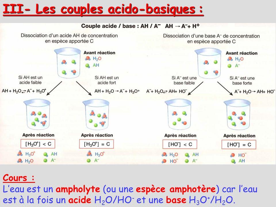 III- Les couples acido-basiques :