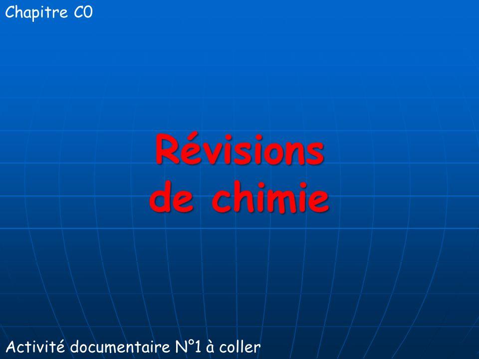 Chapitre C0 Révisions de chimie Activité documentaire N°1 à coller