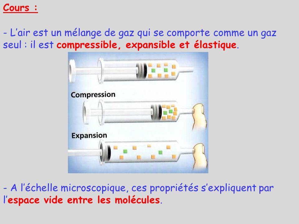 Cours : - L'air est un mélange de gaz qui se comporte comme un gaz seul : il est compressible, expansible et élastique.