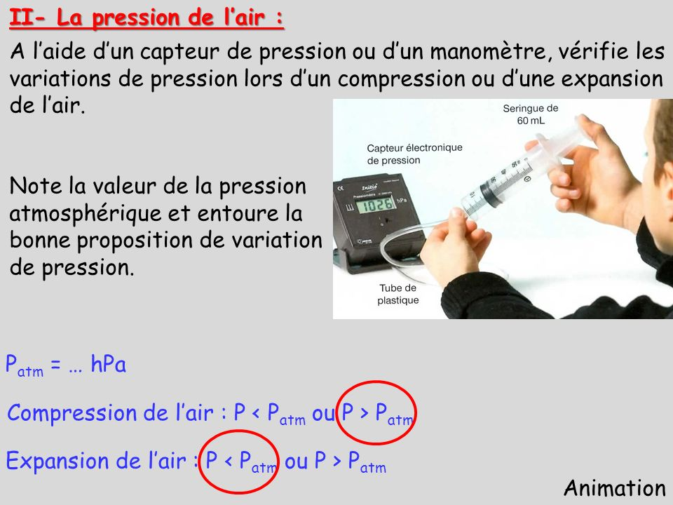II- La pression de l'air :