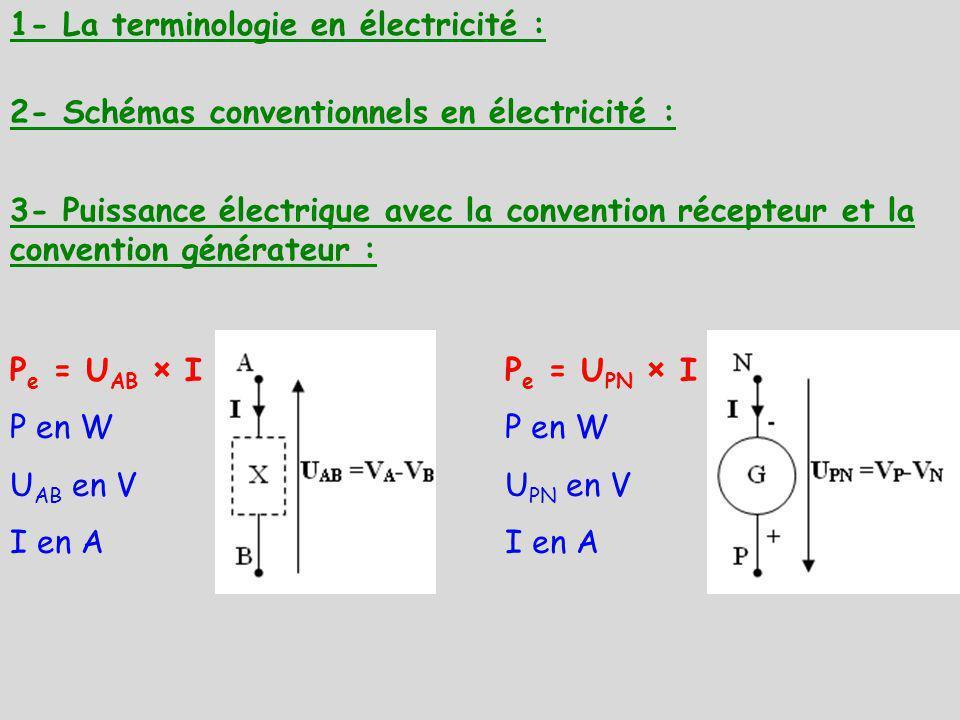 1- La terminologie en électricité :