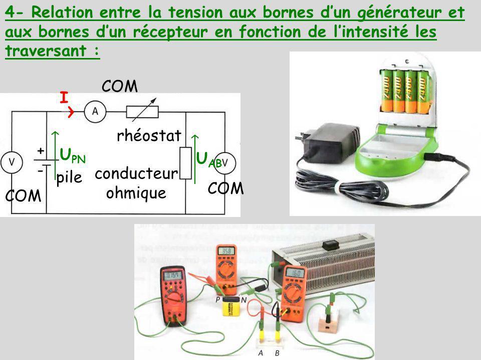 4- Relation entre la tension aux bornes d'un générateur et aux bornes d'un récepteur en fonction de l'intensité les traversant :