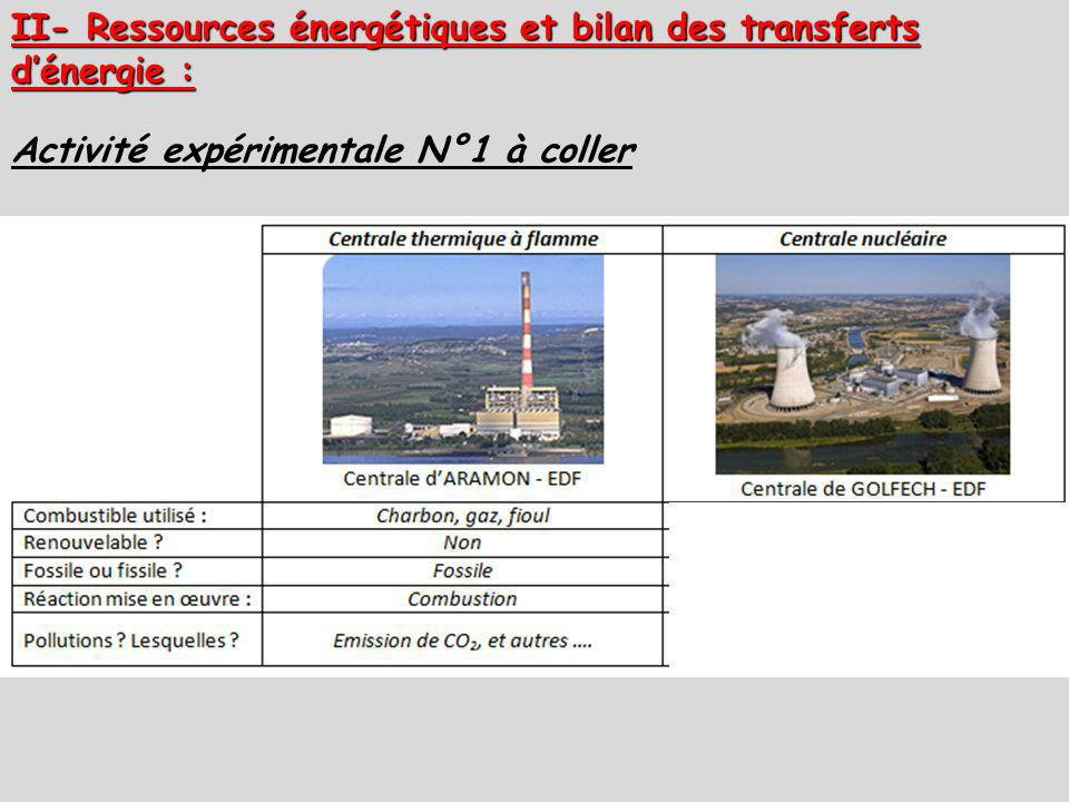 II- Ressources énergétiques et bilan des transferts d'énergie :