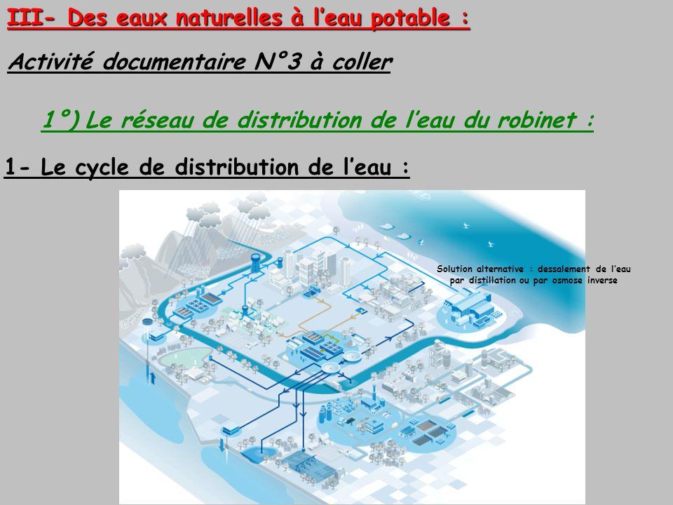 III- Des eaux naturelles à l'eau potable :