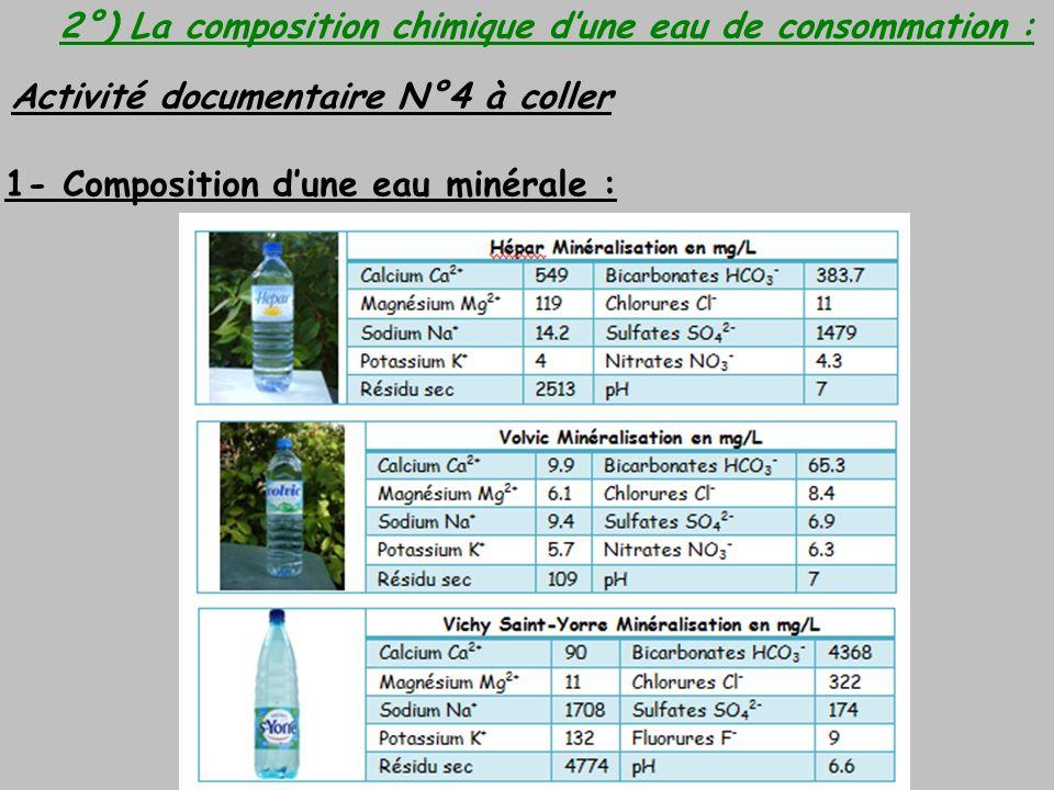 2°) La composition chimique d'une eau de consommation :