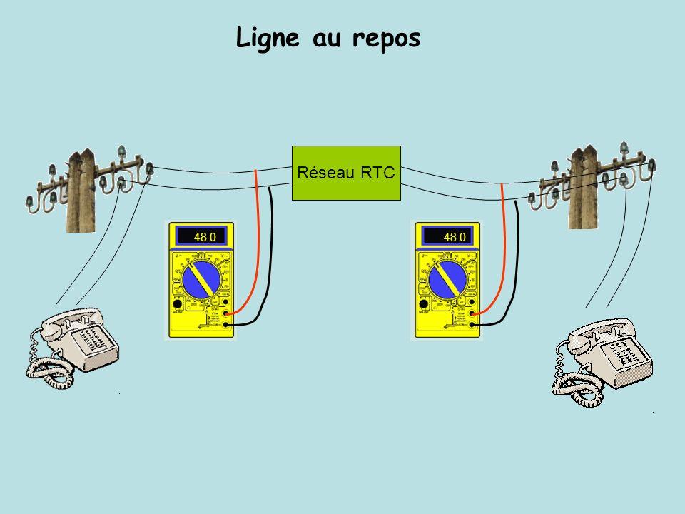 Ligne au repos Réseau RTC 48.0 48.0