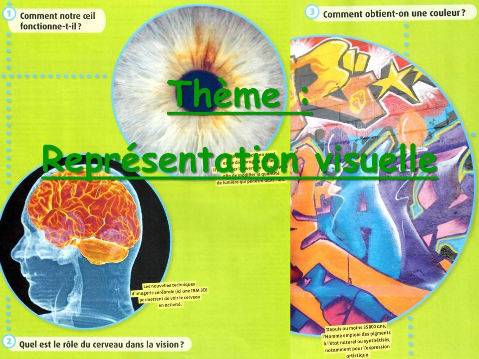 Représentation visuelle
