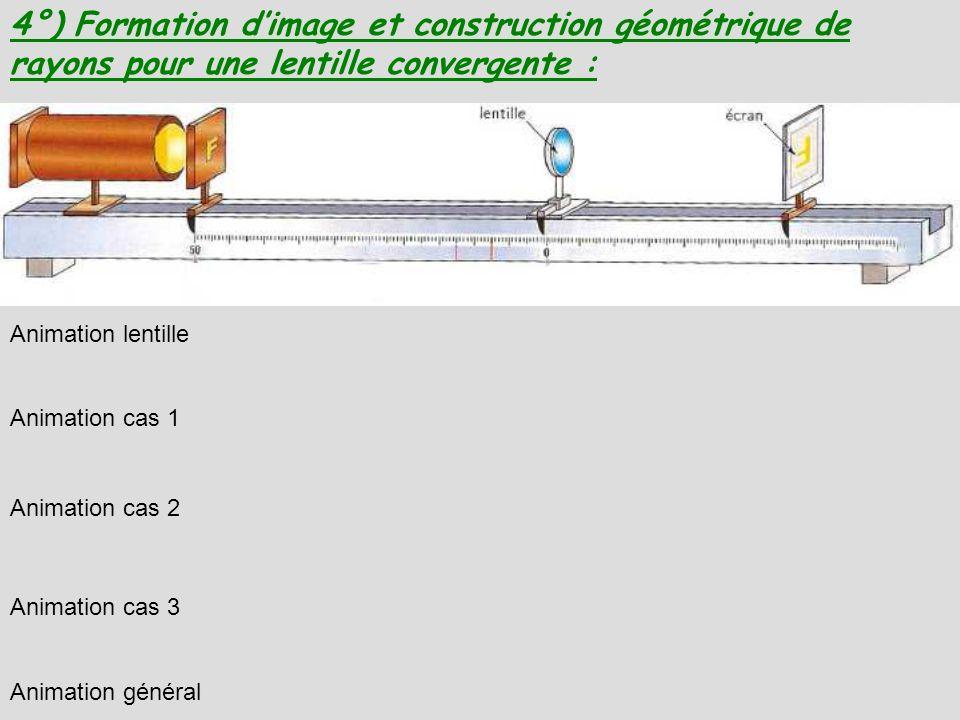 4°) Formation d'image et construction géométrique de rayons pour une lentille convergente :