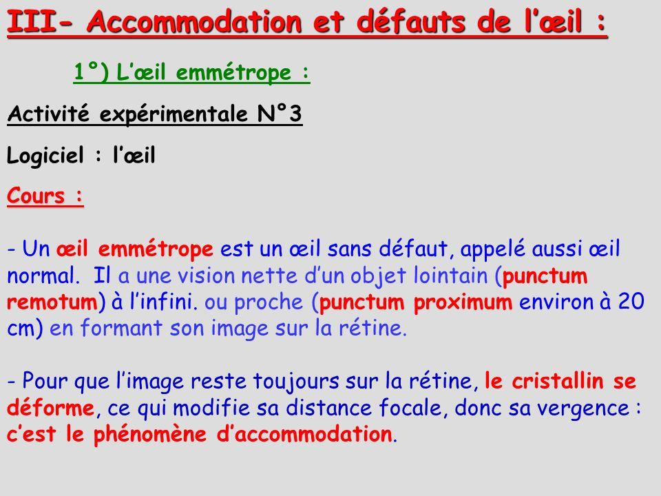 III- Accommodation et défauts de l'œil :