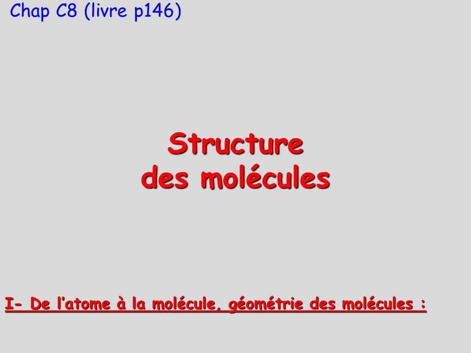 Structure des molécules