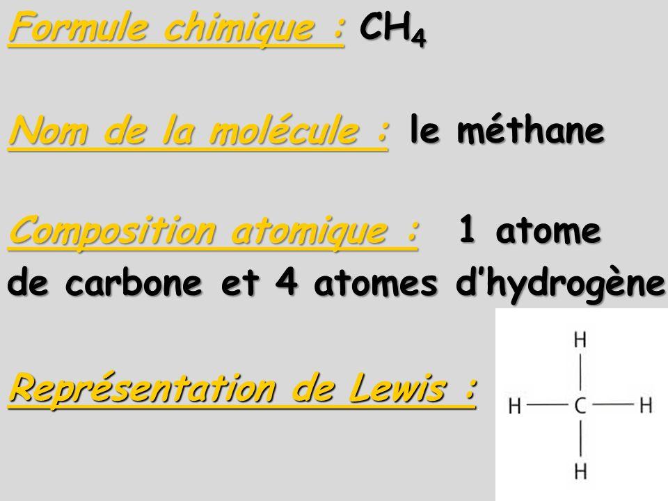 Composition atomique : 1 atome de carbone et 4 atomes d'hydrogène