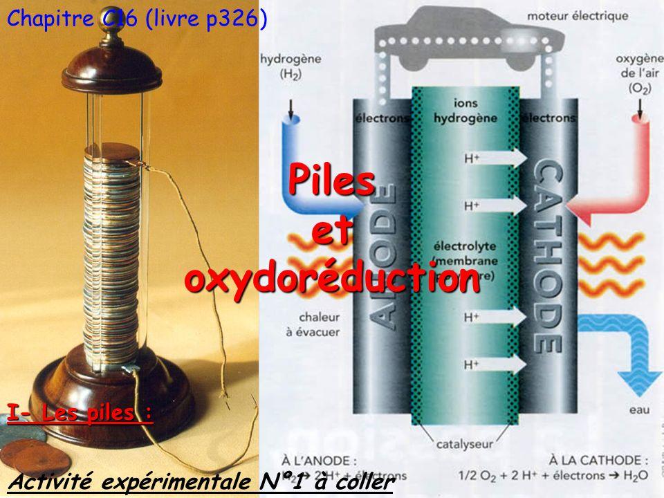 Piles et oxydoréduction