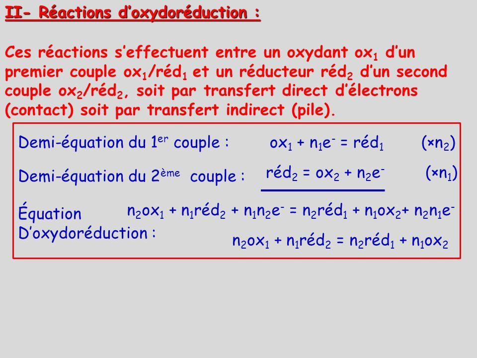 II- Réactions d'oxydoréduction :