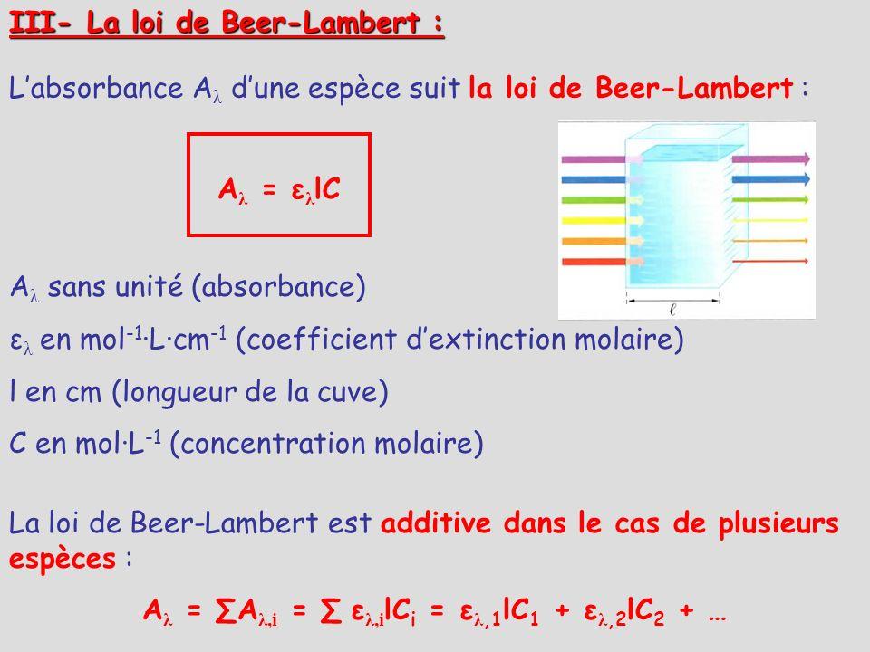 Aλ = ∑Aλ,i = ∑ ελ,ilCi = ελ,1lC1 + ελ,2lC2 + …