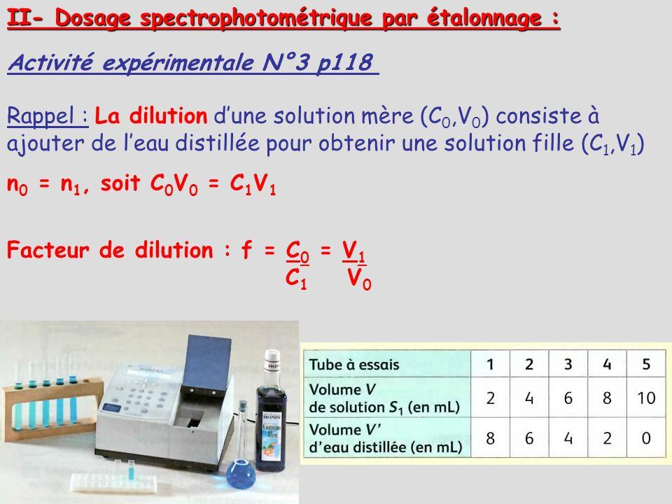II- Dosage spectrophotométrique par étalonnage :