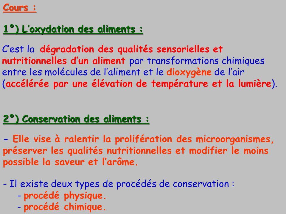 1°) L'oxydation des aliments :