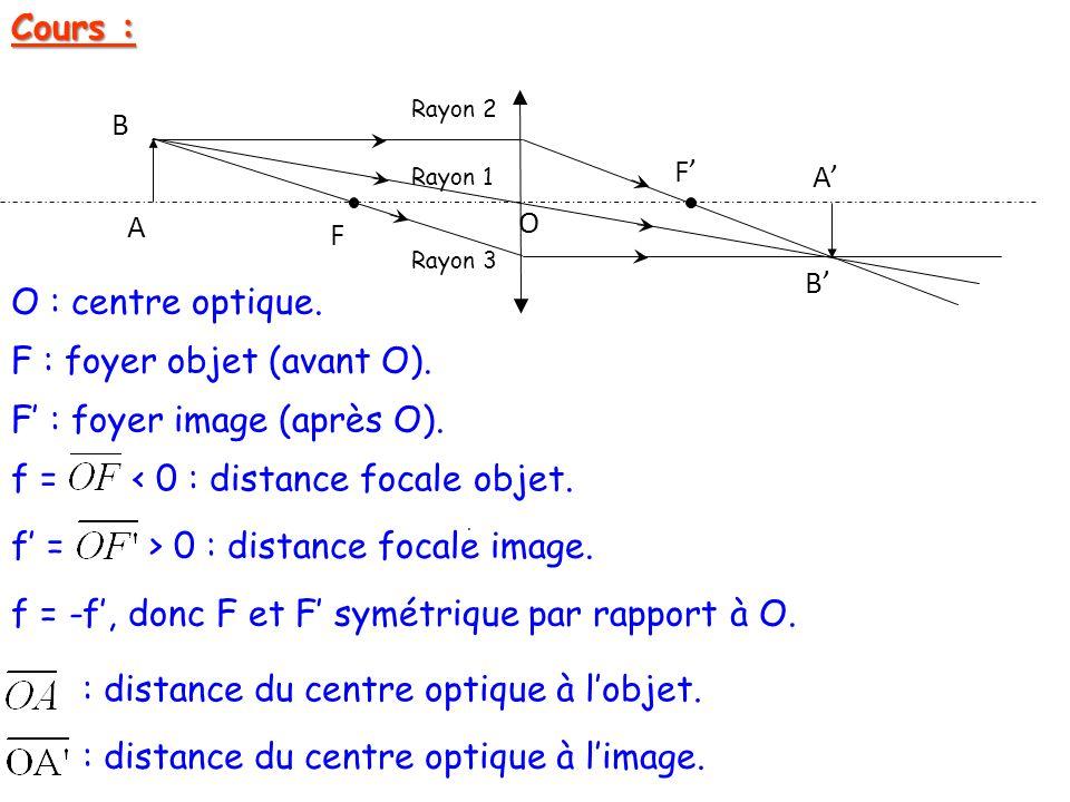 F : foyer objet (avant O).
