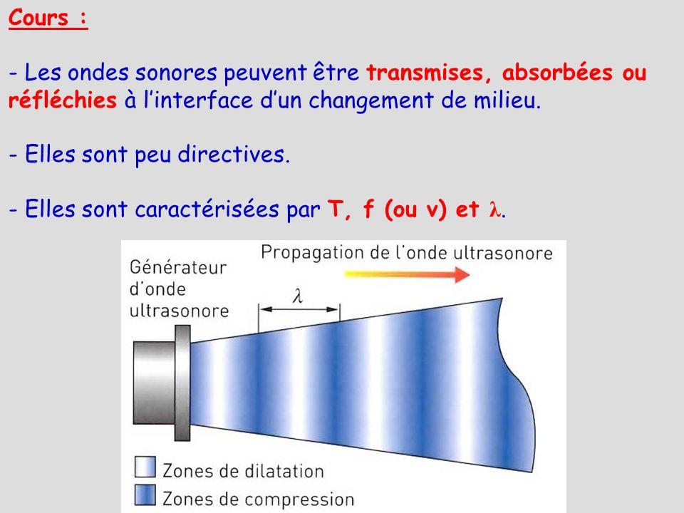 Cours : - Les ondes sonores peuvent être transmises, absorbées ou réfléchies à l'interface d'un changement de milieu.