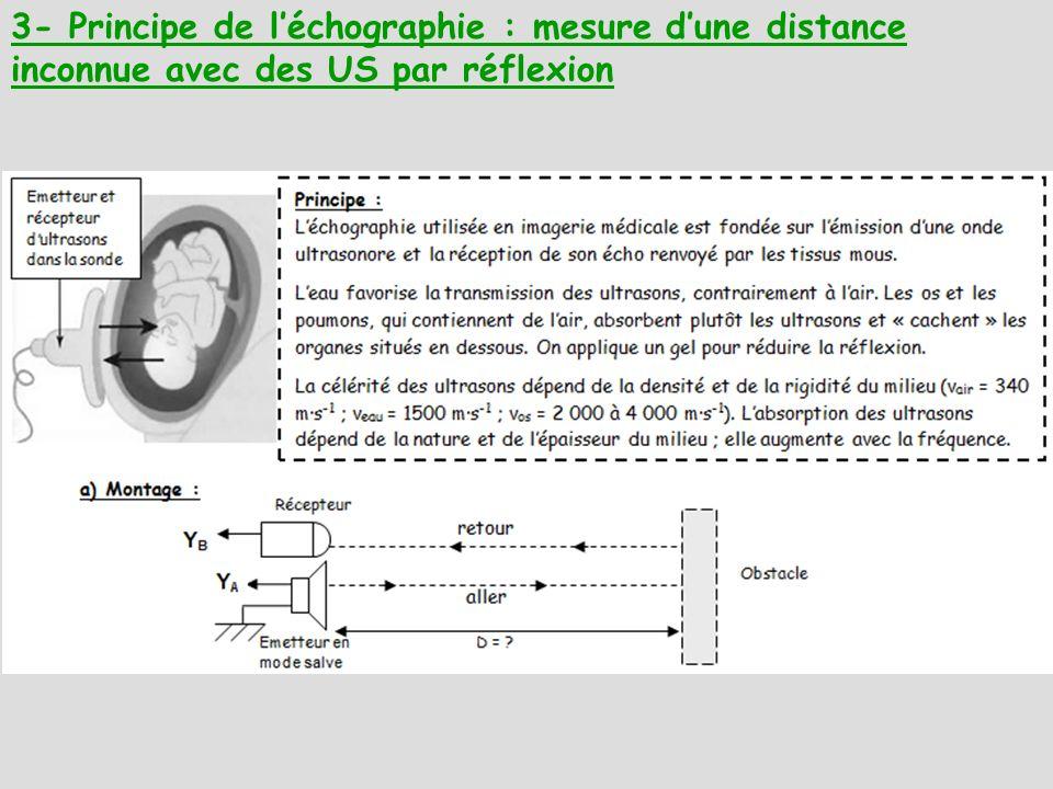 3- Principe de l'échographie : mesure d'une distance inconnue avec des US par réflexion