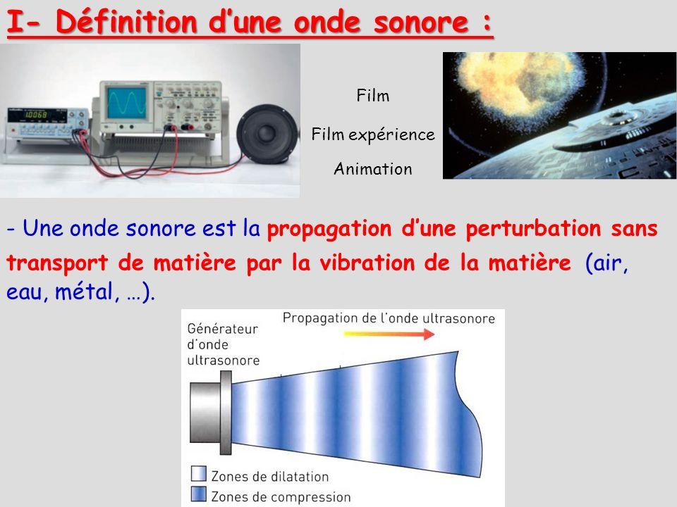 I- Définition d'une onde sonore :