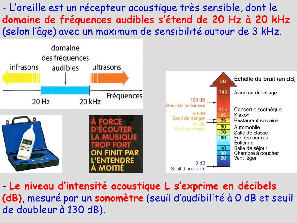- L'oreille est un récepteur acoustique très sensible, dont le domaine de fréquences audibles s'étend de 20 Hz à 20 kHz (selon l'âge) avec un maximum de sensibilité autour de 3 kHz.