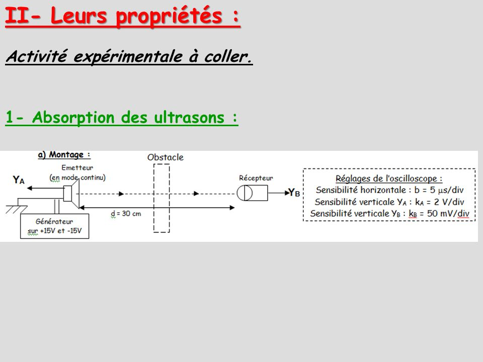 II- Leurs propriétés : Activité expérimentale à coller.