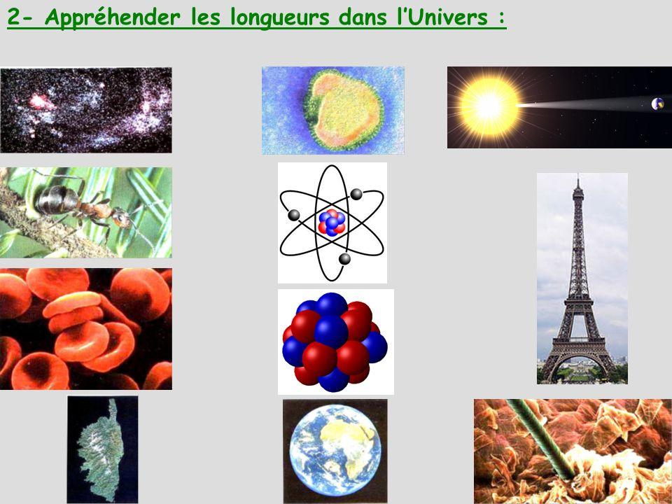 2- Appréhender les longueurs dans l'Univers :