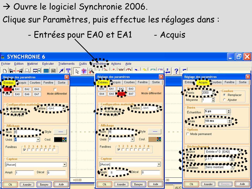  Ouvre le logiciel Synchronie 2006.