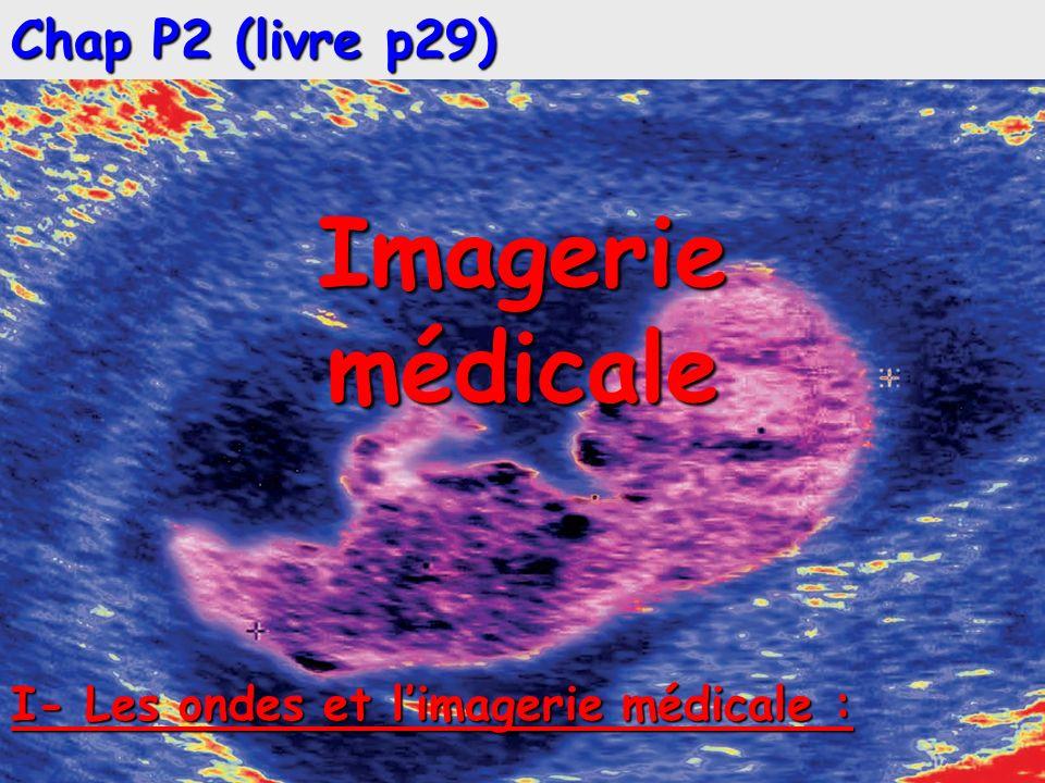 Imagerie médicale Chap P2 (livre p29)