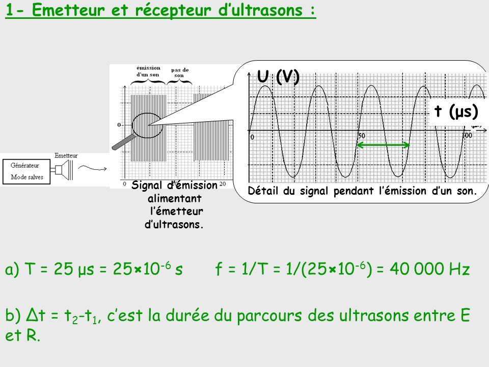 Détail du signal pendant l'émission d'un son. l'émetteur d'ultrasons.