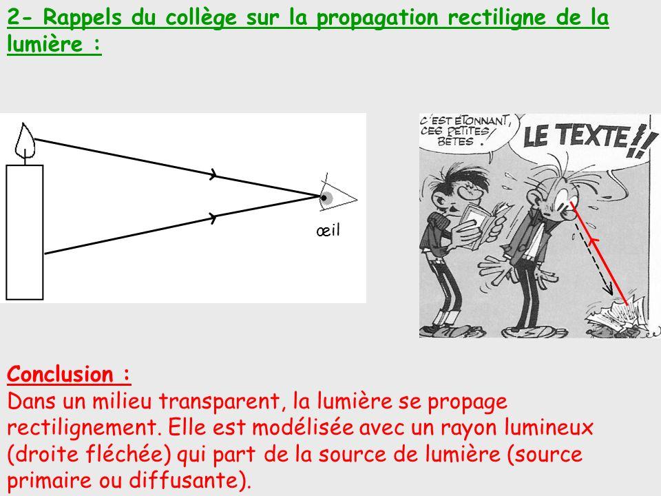 2- Rappels du collège sur la propagation rectiligne de la lumière :