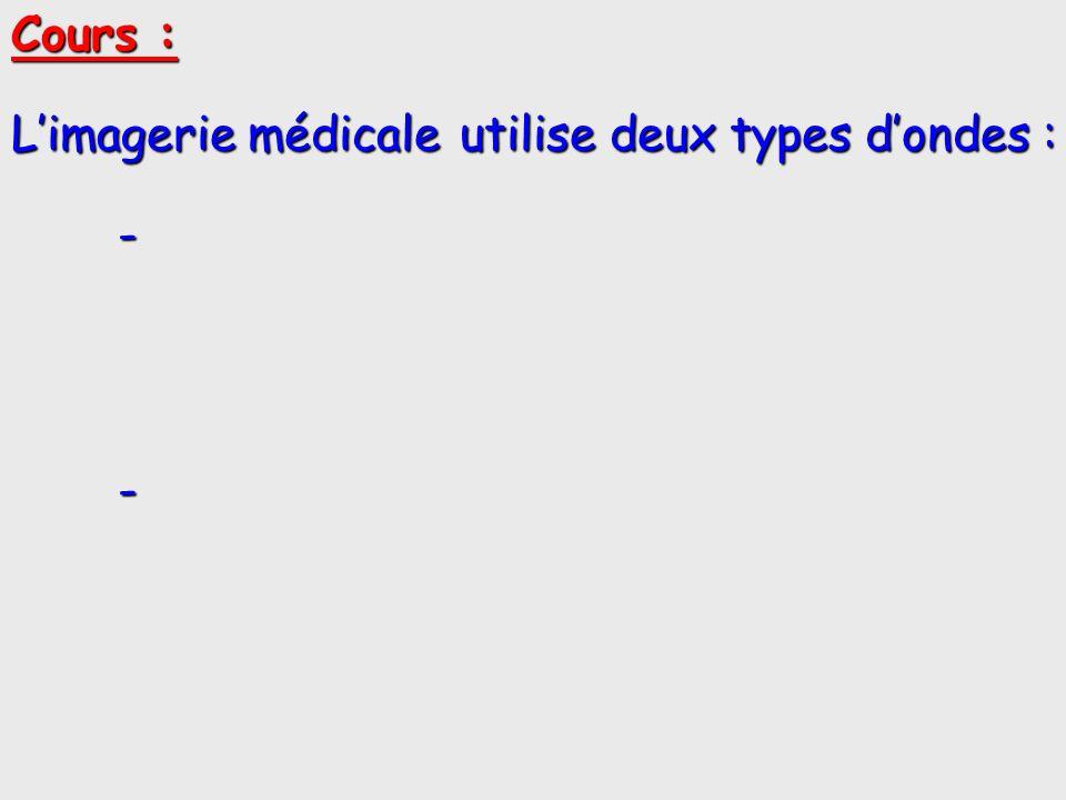 Cours : L'imagerie médicale utilise deux types d'ondes : -