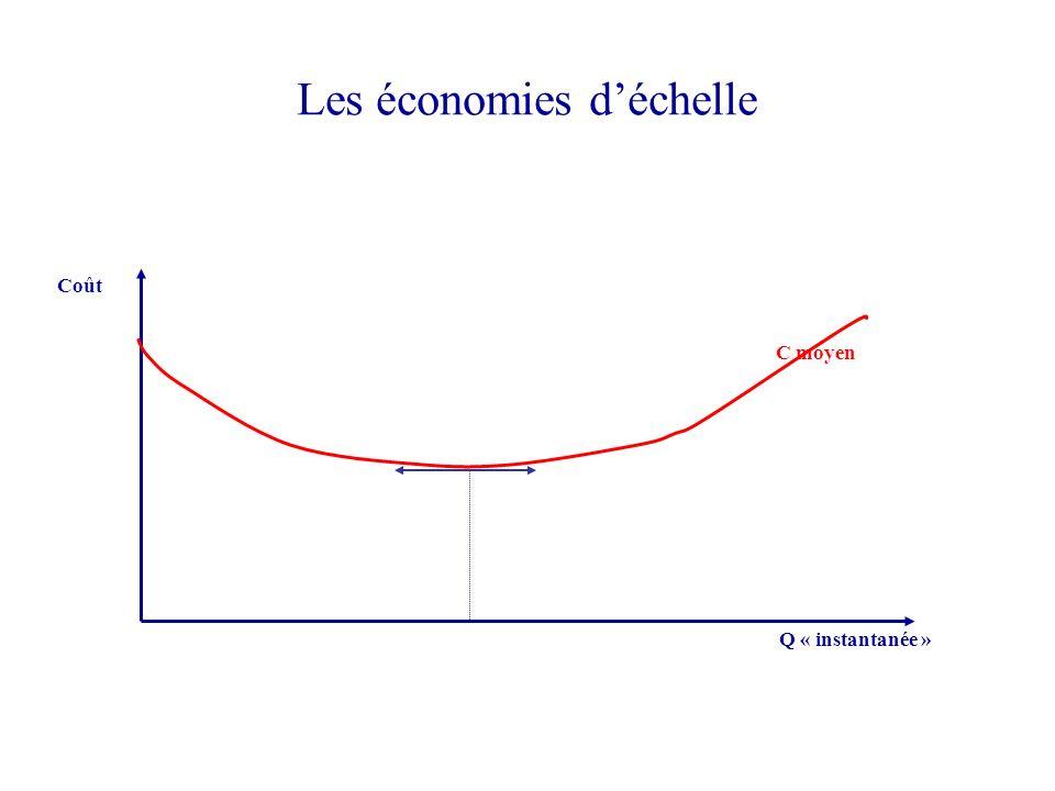 Les économies d'échelle