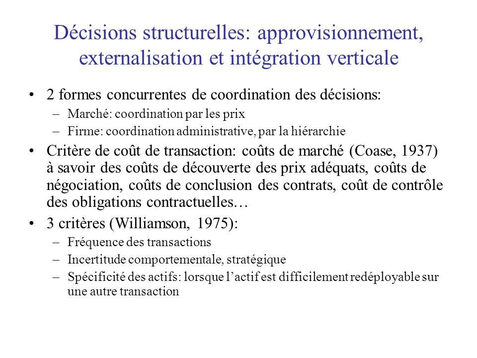 Décisions structurelles: approvisionnement, externalisation et intégration verticale