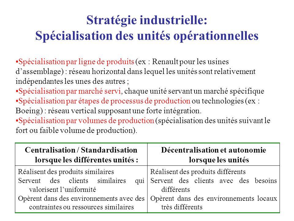 Stratégie industrielle: Spécialisation des unités opérationnelles