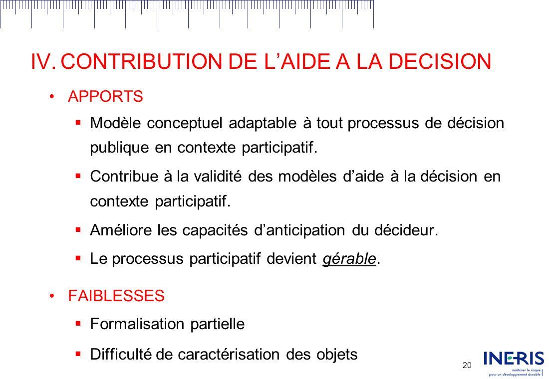 CONTRIBUTION DE L'AIDE A LA DECISION