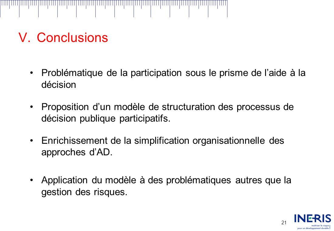 Conclusions Problématique de la participation sous le prisme de l'aide à la décision.